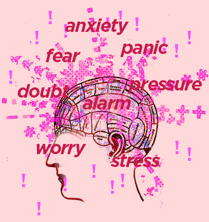 anxiety-med